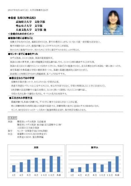 2017大学合格報告会_Fのサムネイル