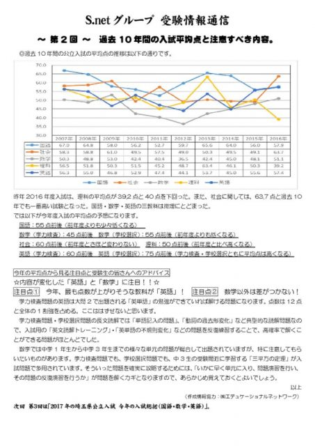 S.netグループ 受験情報通信2のサムネイル