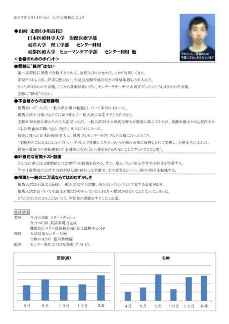 2017大学合格報告会_Yのサムネイル